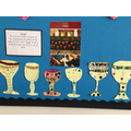 Station 5 reflection activity - Beech Class Chalices