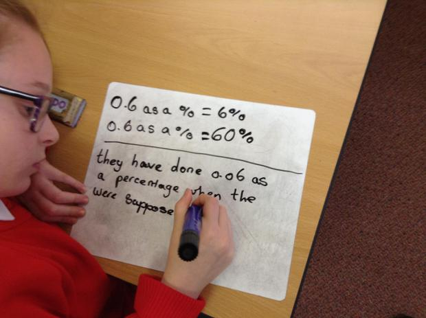 Discovering 'What Went Wrong' in our Maths work