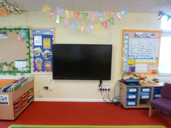 Front of the classroom