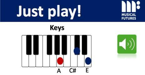 Playing chords on keyboards to popular songs