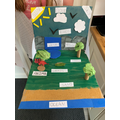 Abi's natural resources model