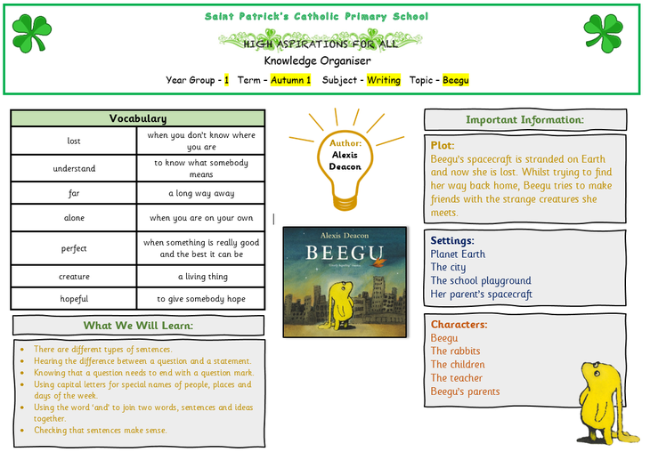 'Beegu' Knowledge Organiser