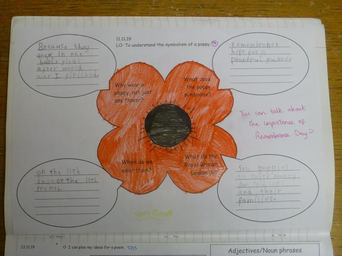 The symbolism of the Poppy.