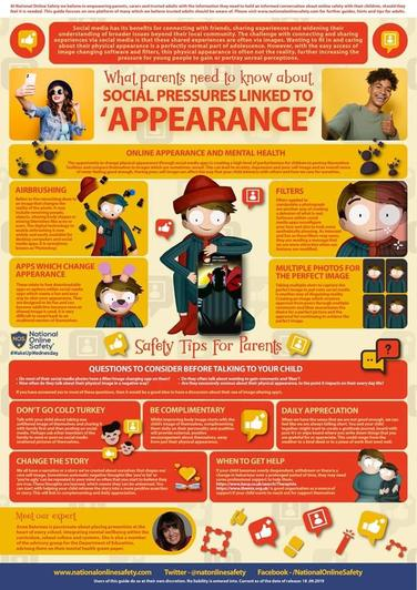 Social Pressure linked to 'Appearance'