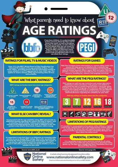 What parents need to know about Age Ratings