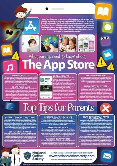 What parents need to know about The App Store