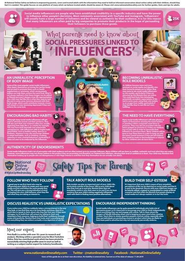 Social Pressure linked to 'Influencers'