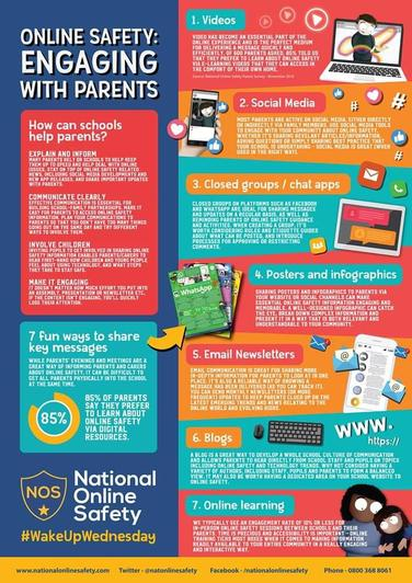 Online Engaging with Parents