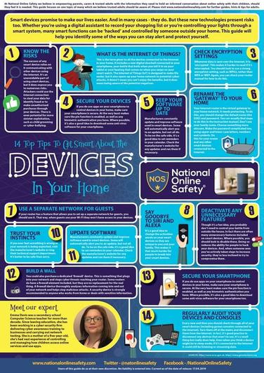 Get Smart About the Devices in your Home