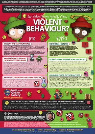 Violent Behaviours