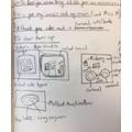 Designing, making and evaluatingin DT