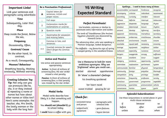 Y6 Writing at expected standard knowledge organiser