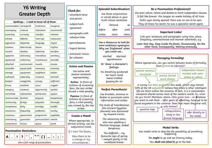 Y6 writing at greater depth knowledge organiser