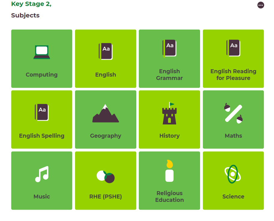 Online resources for KS2