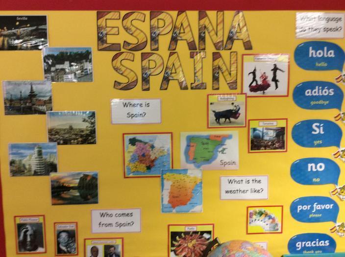 Spanish display
