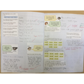 Brilliant problem solving and reasoning in Maths