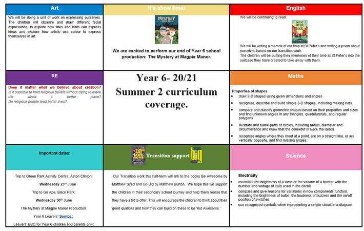 Year 6 Curriculum coverage Summer 2nd