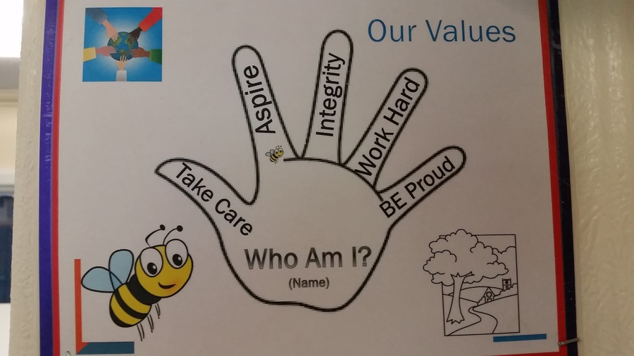Our Hand Values