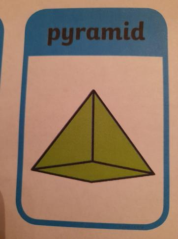 A pyramid has 4 triangular faces and a point.
