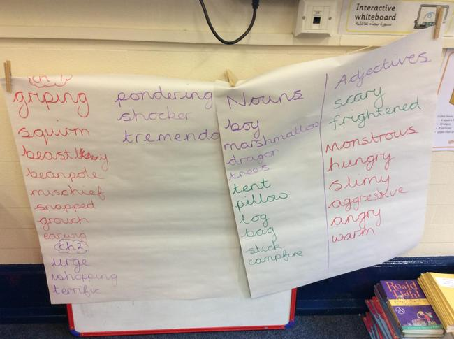 Vocabulary from our guided reading lessons.