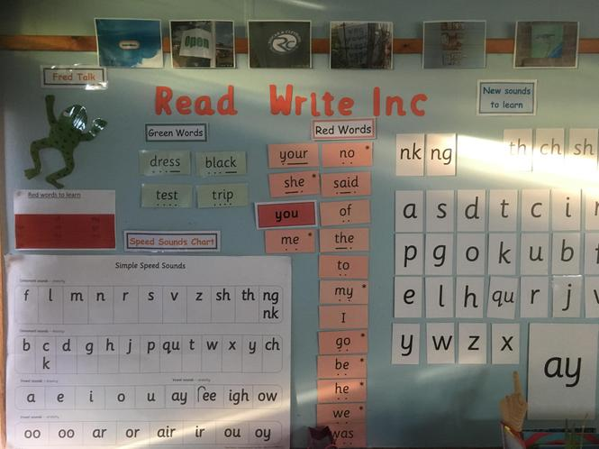 Read-Write Inc