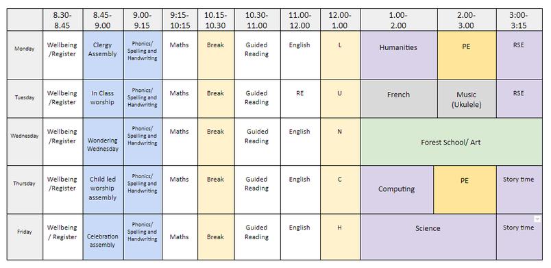 Please note PE will start the week beginning 13th September