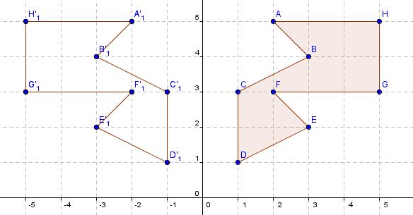Reflected symmetry shape - translation