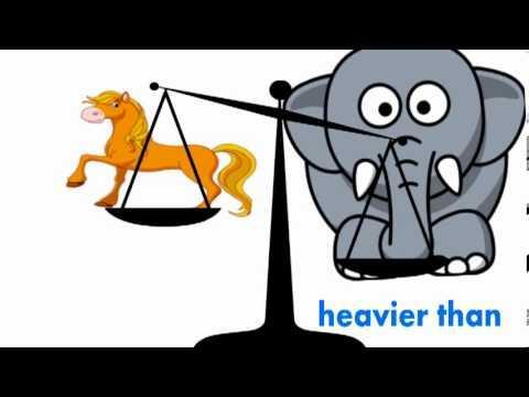 The elephant is heavier than the horse