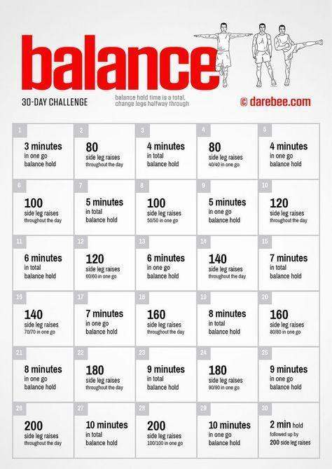 Can you improve your balance in 30 days?