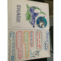 Remote Learning- Shark Facts