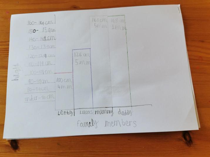 Lucas' height chart.JPG