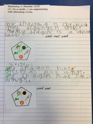 We have been writing about our dragons using adjectives.