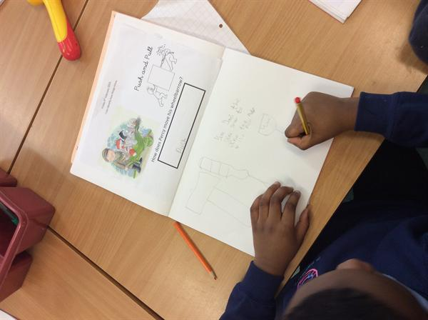 Planning our illustraions for our e-Book