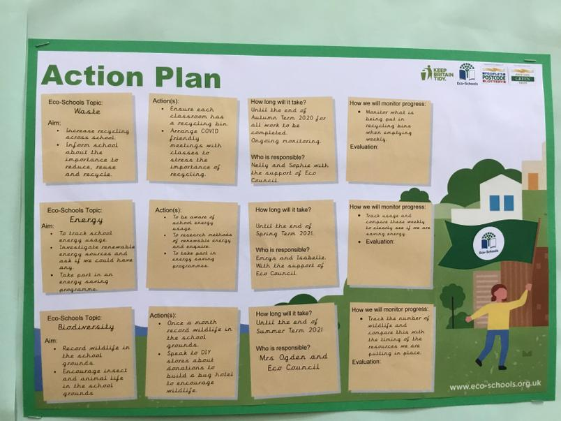 From our Environmental Review, we created an action plan to show our next goals.
