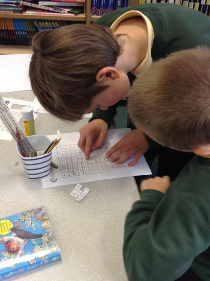 Partner work on Maths Challenges