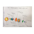 Saif-Ali created a fab picture of the solar system