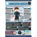 Advice about Amazon Alexa in your home