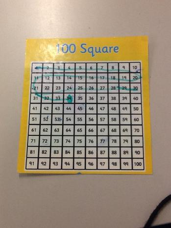 a 100 square to calculate number bonds to 100