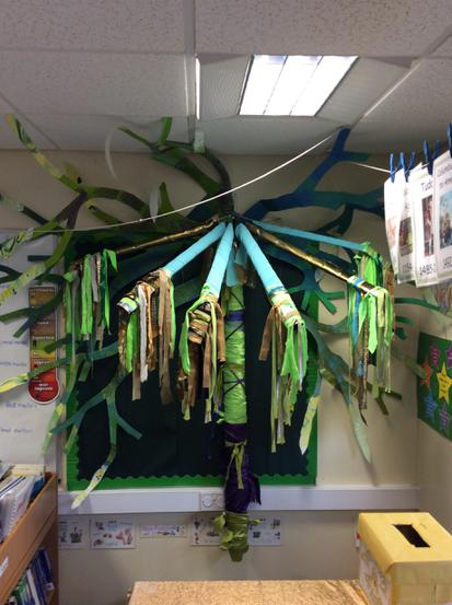 A tree for our class community