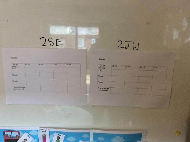We have recorded our results as a class.