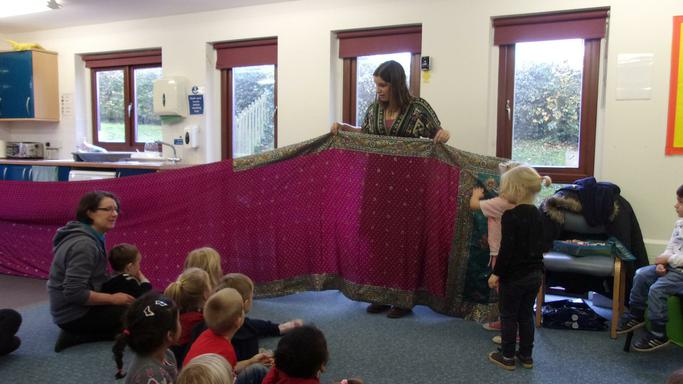 Learning about Diwali