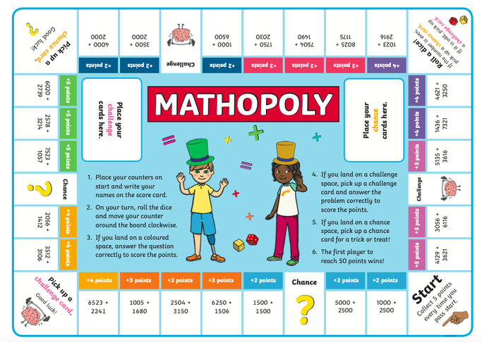 Here is your Mathopoly Game