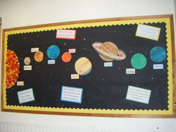 The children collaged a planet or the sun