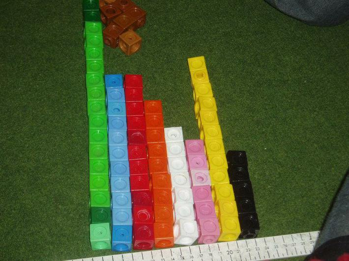 The children on Yellow table sorted the cubes