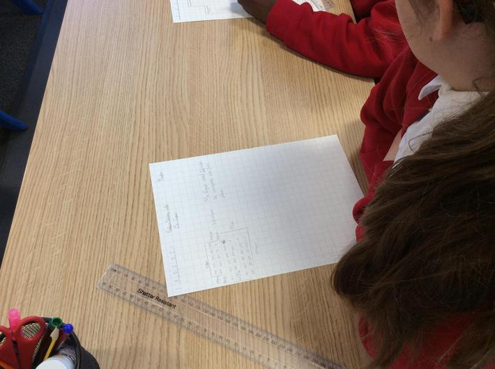Maths in real life - 'The Tile Challenge'