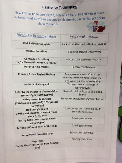 These strategies are used by all children and members of staff at Stamfordham.