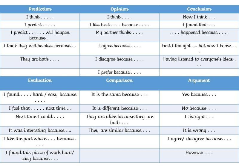 KS1 Sentence stems