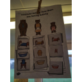 cutting and sticking activity ordering sizes