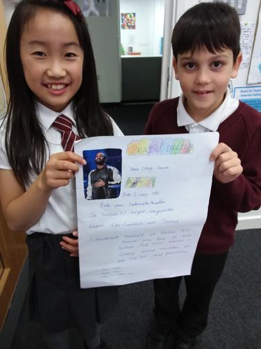 We focused on Influential musicians and we carried out lots of research on Craig David.