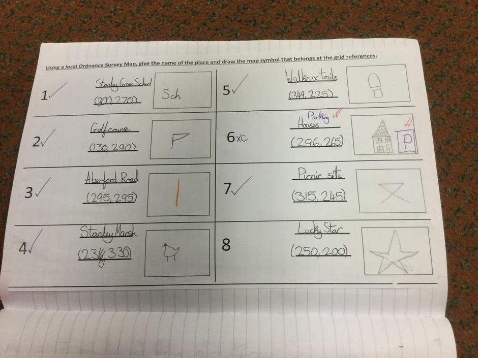 Y5: 6 Figure Grid Reference in the Local Area